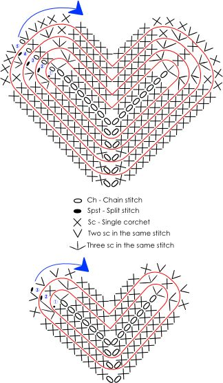 Free Crocheted Hearts Pattern Chart Tutorial © 2012 Toma Creations