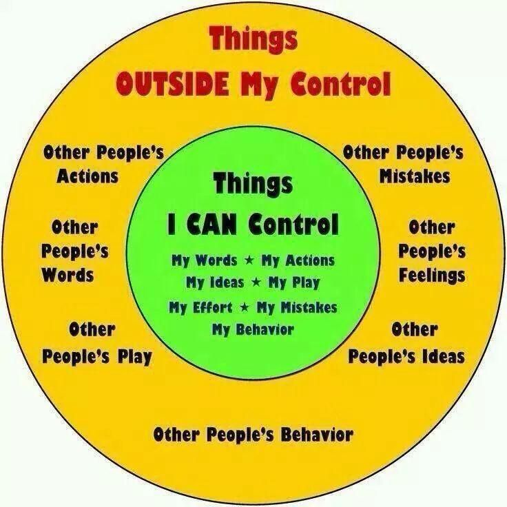 """Circle of Control. Notice everything in your control starts with """"my"""" and everything outside of your control starts with """"other people"""""""