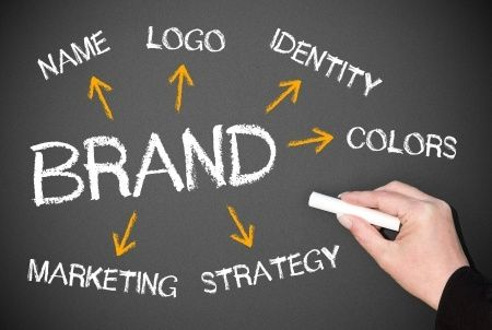 The Importance of a Strong Brand. Business Tip