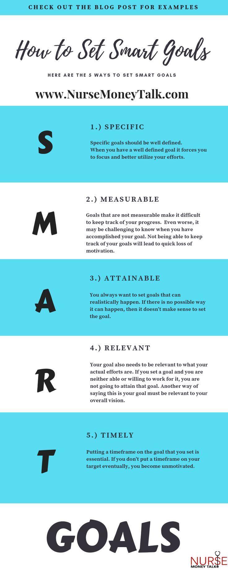 How To Set Smart Goals In Nursing Goals Worksheet Smart Goal