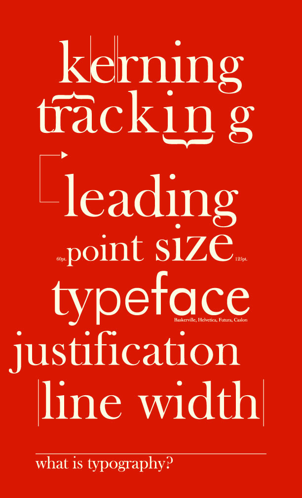 Best 25+ Typography terms ideas on Pinterest