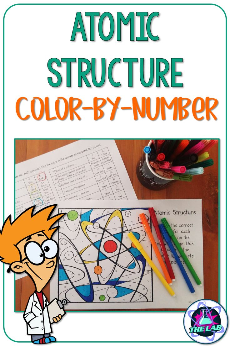 Atomic Structure Science Color-by-Number Review Activity
