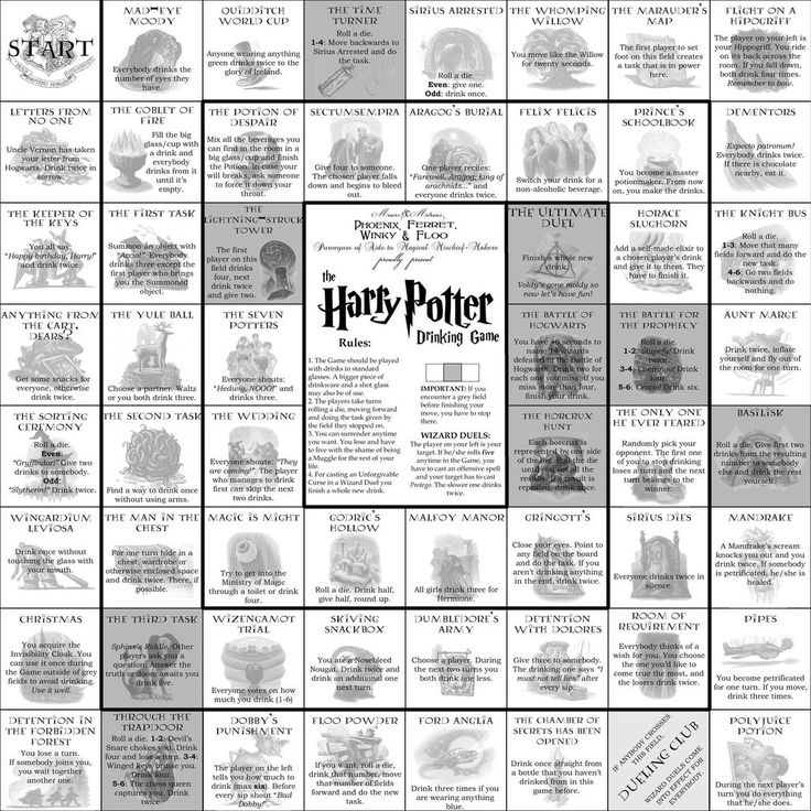 The Harry Potter Drinking Game -  (remember to drink responsibly.... we don't want anymore deaths on poor Harry Potter's mind let alone yours or your friends/family)