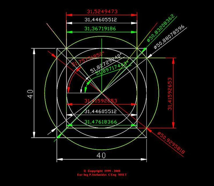 NESTED CIRCLES SQUARES TERIANGLES- MAXIMUM SYMMETRY POINT  FOR VALUE OF Pi = 4/SQRT[GOLDEN RATIO] = 3.14460551..     Quadrature of the circle by compass and ruler is achieved based on the special quality of this triangle [ a quadrature triangle] and its relationship with circle, and the square:             Autocad used: Geometry and Vector definition by Panagiotis Stefanides assisted for the Computerized AutoCad Drawing by Dr. Giannis Kandylas.
