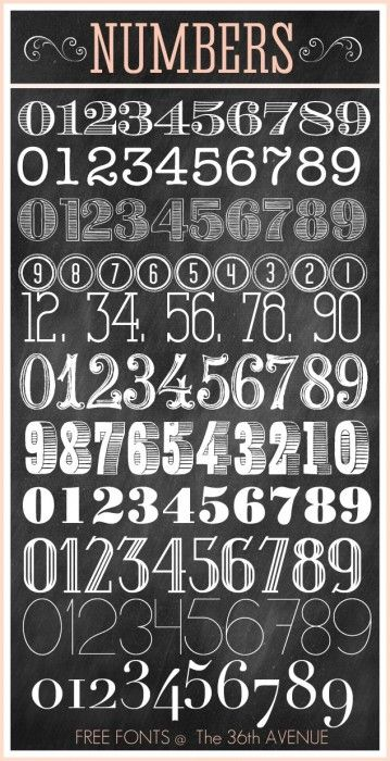 The 36th AVENUE | Number Free Fonts: Chalkboards, Awesome Numbers, Free Fonts, Fonts Numbers, Number Fonts, Numbers Fonts, Cards Crafts, Numbers Free, 36Th Void