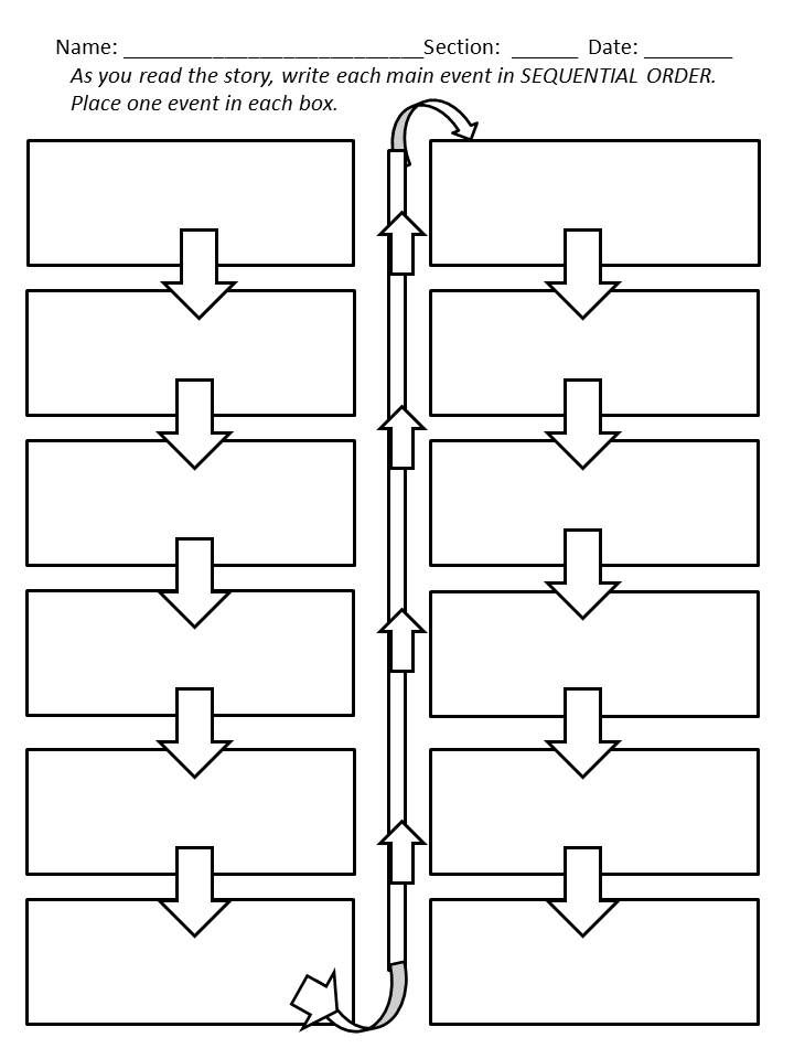 essay graphic organizer for high school
