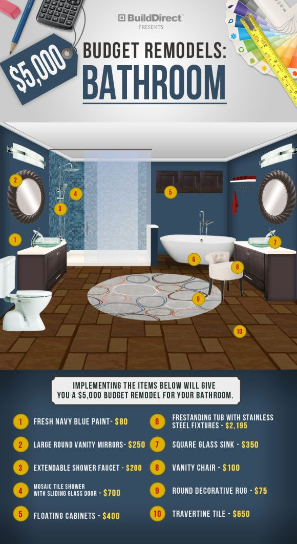 Cheap Diy Bathroom Remodel Ideas best 25+ budget bathroom remodel ideas on pinterest | budget