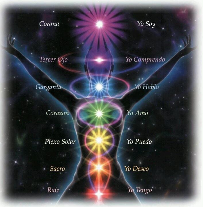 Aromatherapy, Chakras, Healing Touch