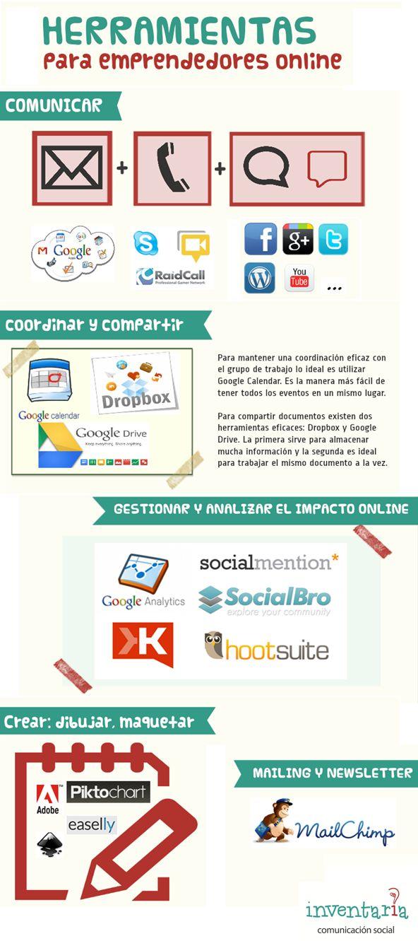 Herramientas para emprendedores online #infografia #infographic #internet