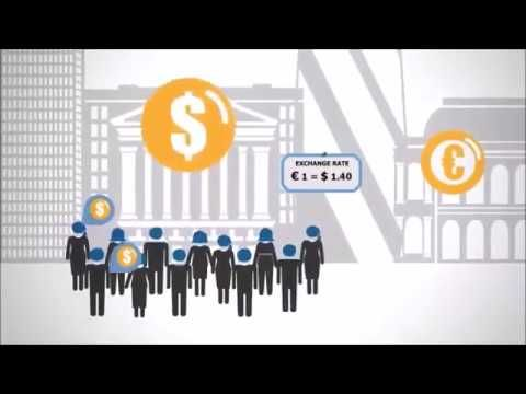 What Is Forex SIMPLIFIED