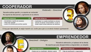 ¿Qué Personalidad Tienes? | Infografía