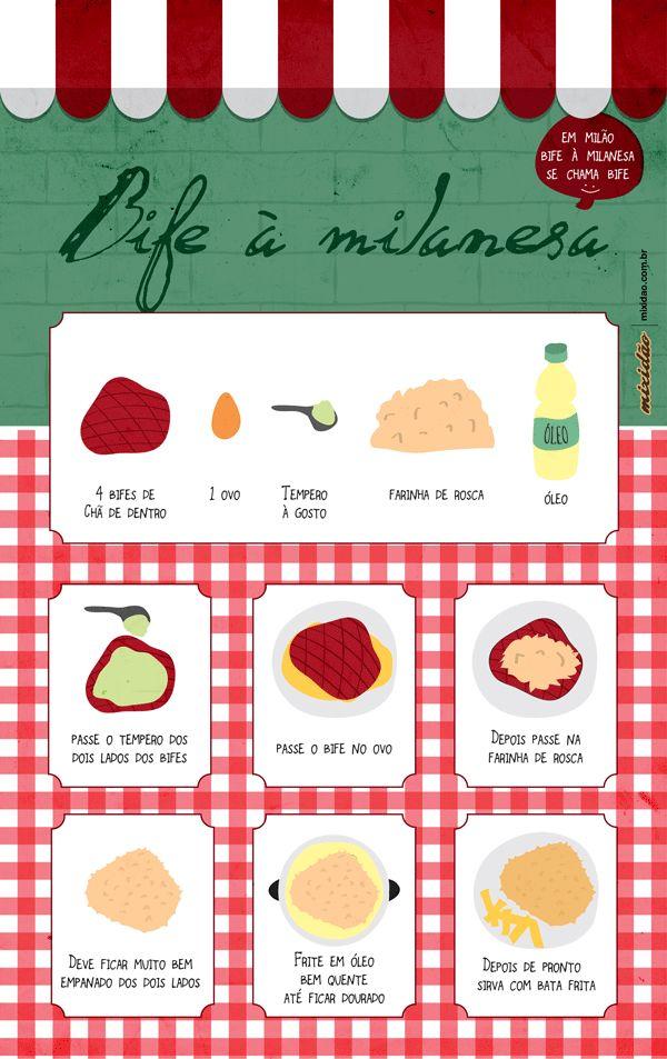 Receita-ilustrada de Bife à milanesa - Mixidão