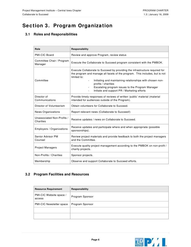 37 Awesome roles and responsibilities images