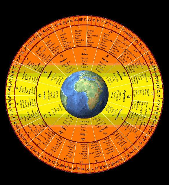 300 numerology joanne image 3