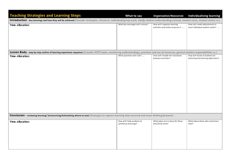 Lesson Plan Template Doc Gallery Template Design Free Download