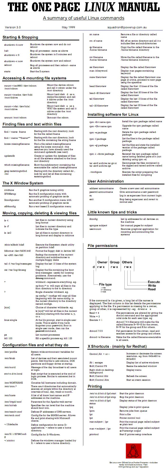 Linux - The One Page Linux Manual