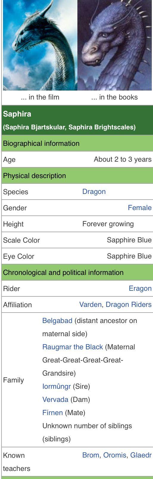 Saphira info