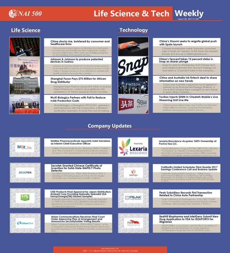 Life Science & Technology Weekly 120 – China Stocks Rise, Bolstered by Consumer and Healthcare Firms