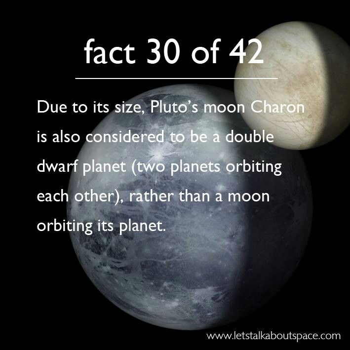 Astronomy fact 30 of 42 - due to its size, Pluto's moon Charon is also considered to be a double dwarf planet (two planets orbiting each other), rather than a moon orbiting its planet. ♥ Pin for later.