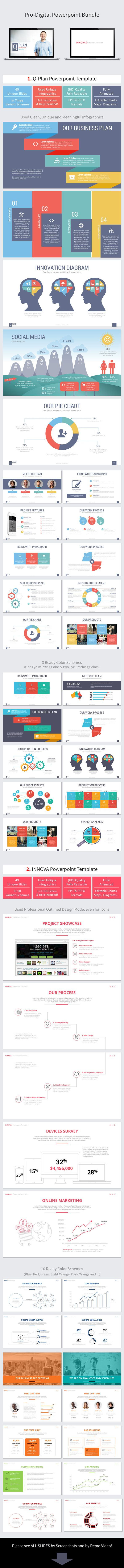 Pro-Digital Powerpoint Bundle (Powerpoint Templates) Main Live Preview