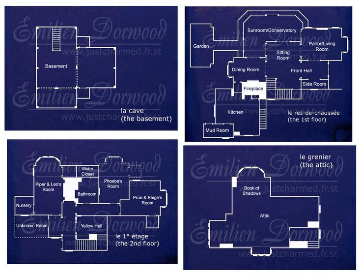 charmed halliwell plan manor floor maison layout blueprints blueprint plans planos specific dream das ones plattegrond attic charming grundriss guardado