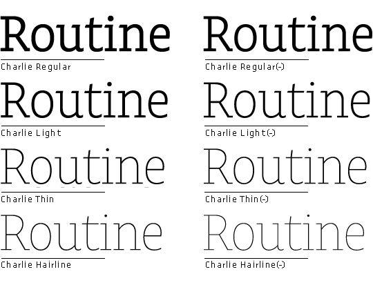 Ross Milne's Charlie Typeface 2010