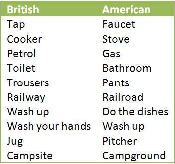 "british vs american english essay English pronunciation of ""essay"" essay  uk how to pronounce essay noun in  british english  us how to pronounce essay noun in american english."