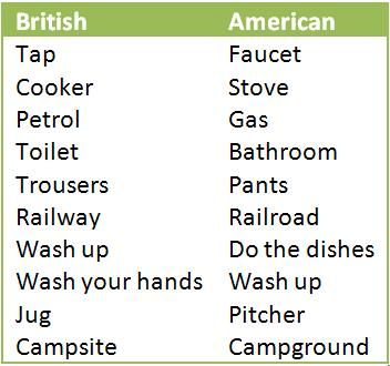 """British vs American English (I'm American and I've never said """"wash up"""" for wash your hands)"""