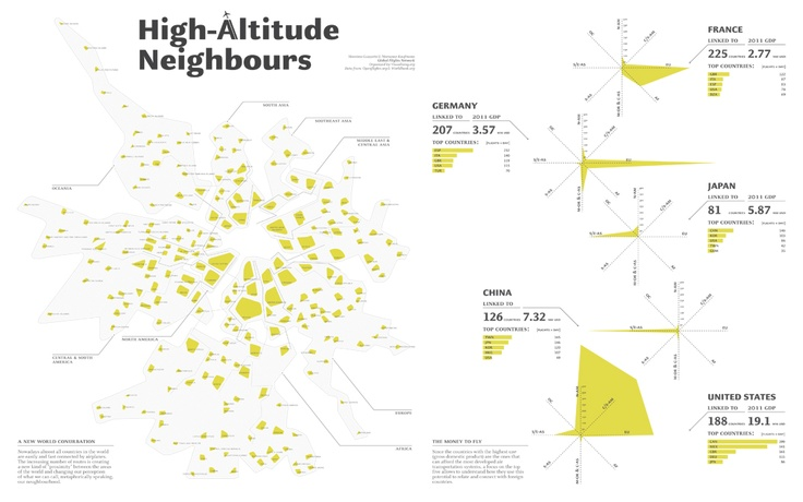 """Hight-Altitude Neighbours,"" by Marianne Kaufmann / via @Jen Lowe"