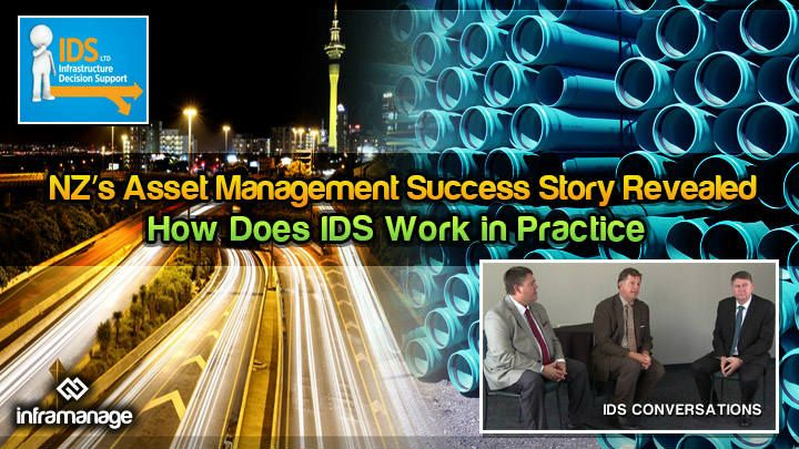Overview of the Actual Work Practice of IDS (Video)