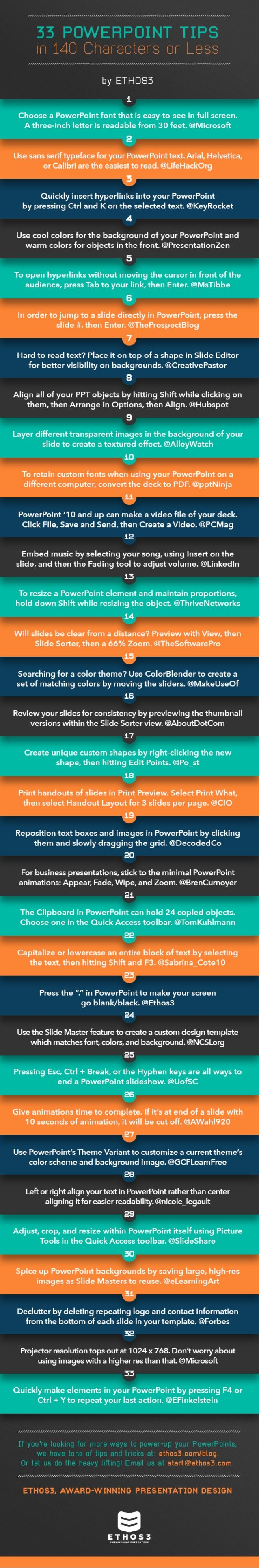 33 Power Point Tips, in 140 characters or less