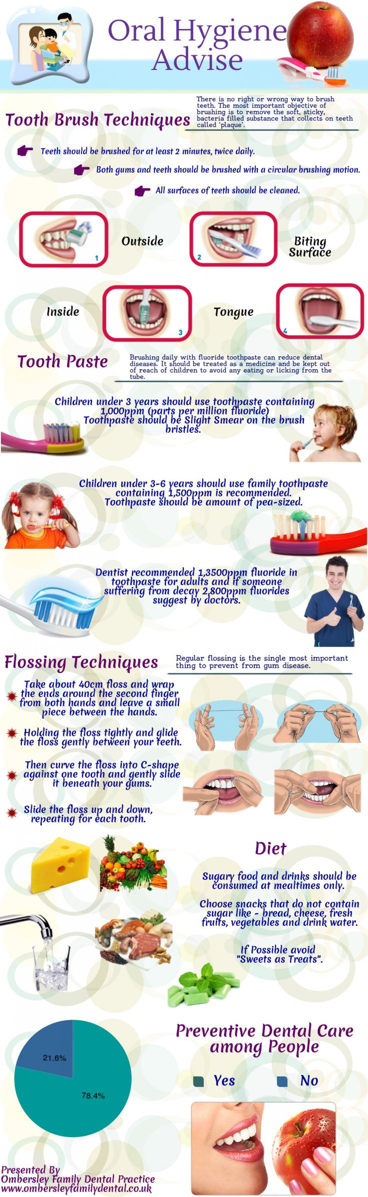 oral hygiene and oral care solutions Our dental hygiene for kids section explains the ways in which you can ensure the oral hygiene of your child from infancy through to preteen read more now.