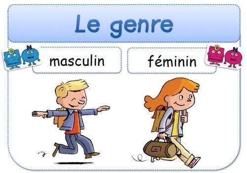 La porte à l'aventure!: Grammaire: le genre des noms. Masculin et féminin