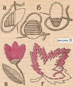 Stitches Tutorials- Free embroidery stitch. Smooth surface- it's a plane…