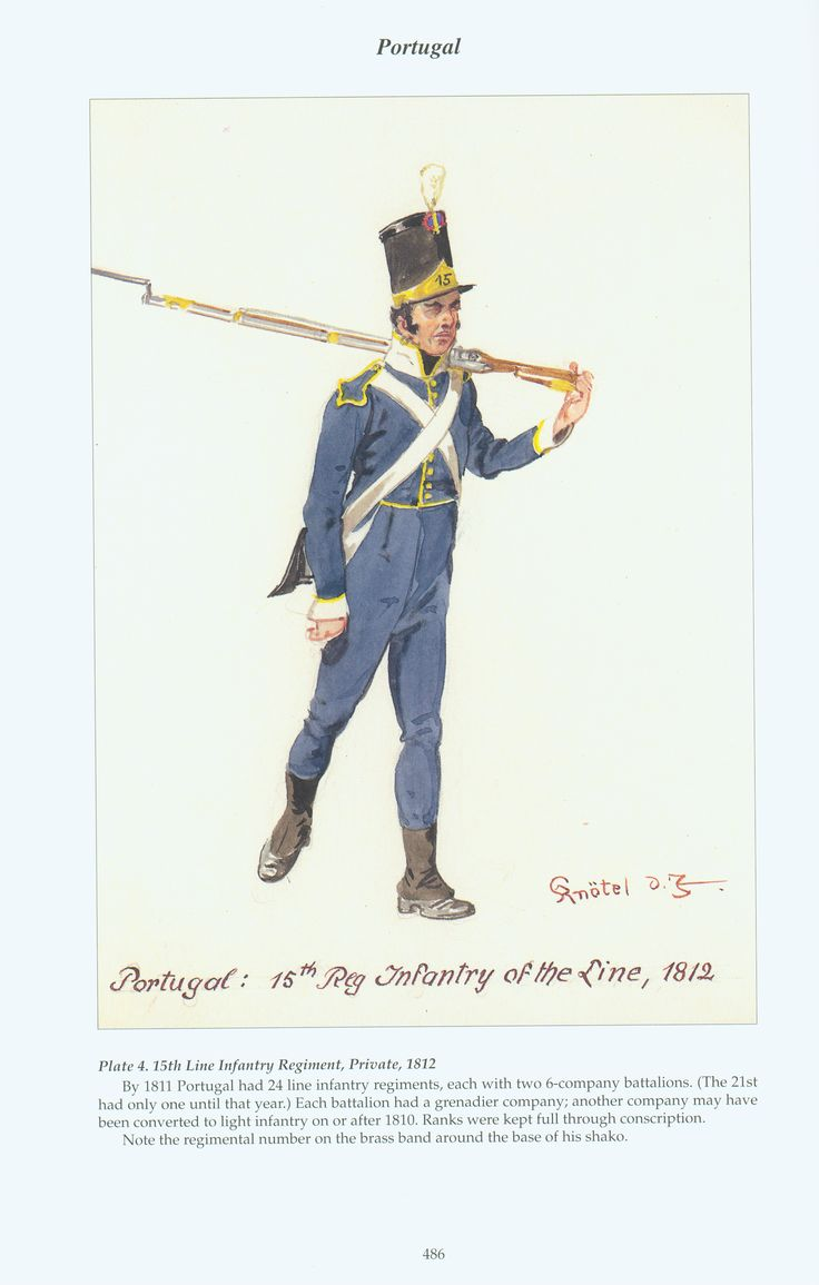 Portugal: Plate 4. 15th Line Infantry Regiment, Private, 1812