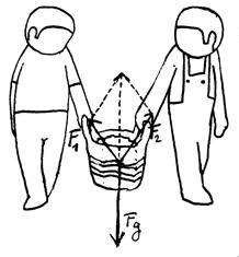 Brtníková M.: Využití lidského těla ve výuce fyziky - image010.jpg
