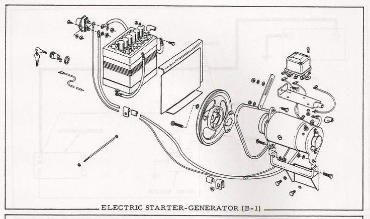 B-1 Starter-Generator Circuit uploaded in Allis