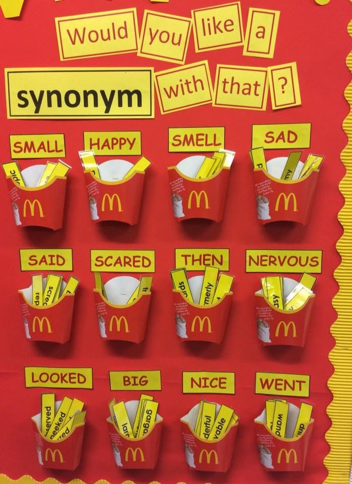 Synonym display