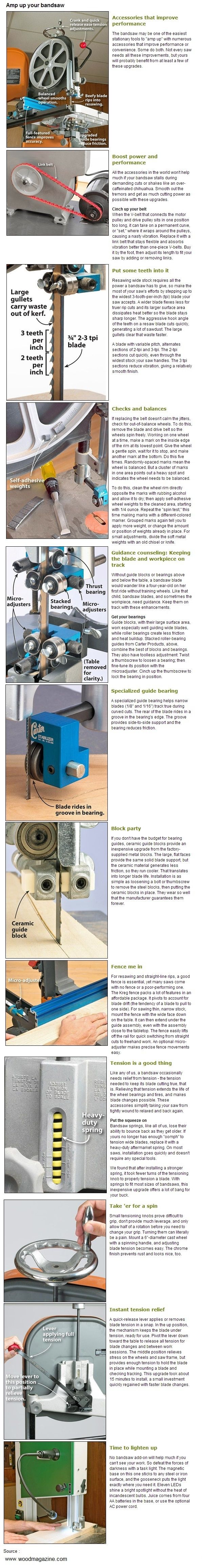 Amp up your bandsaw   WoodworkerZ.com