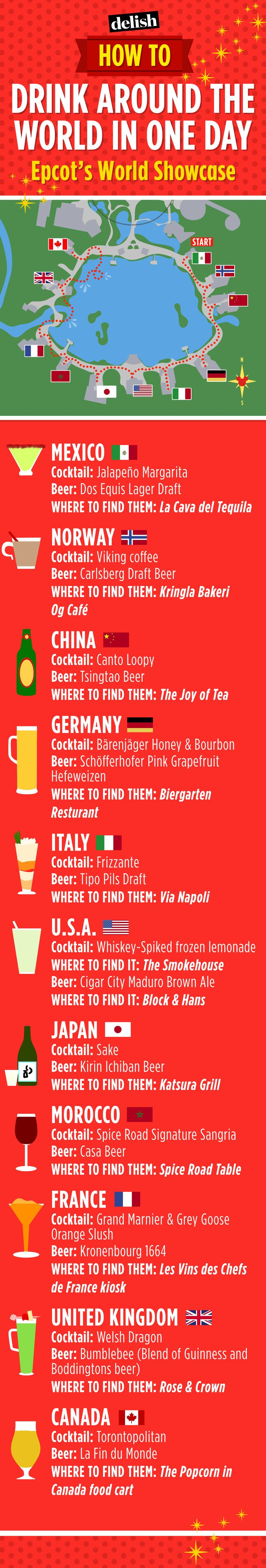 Here's Your Ultimate Guide To Drinking Around the World At Epcot - Delish.com