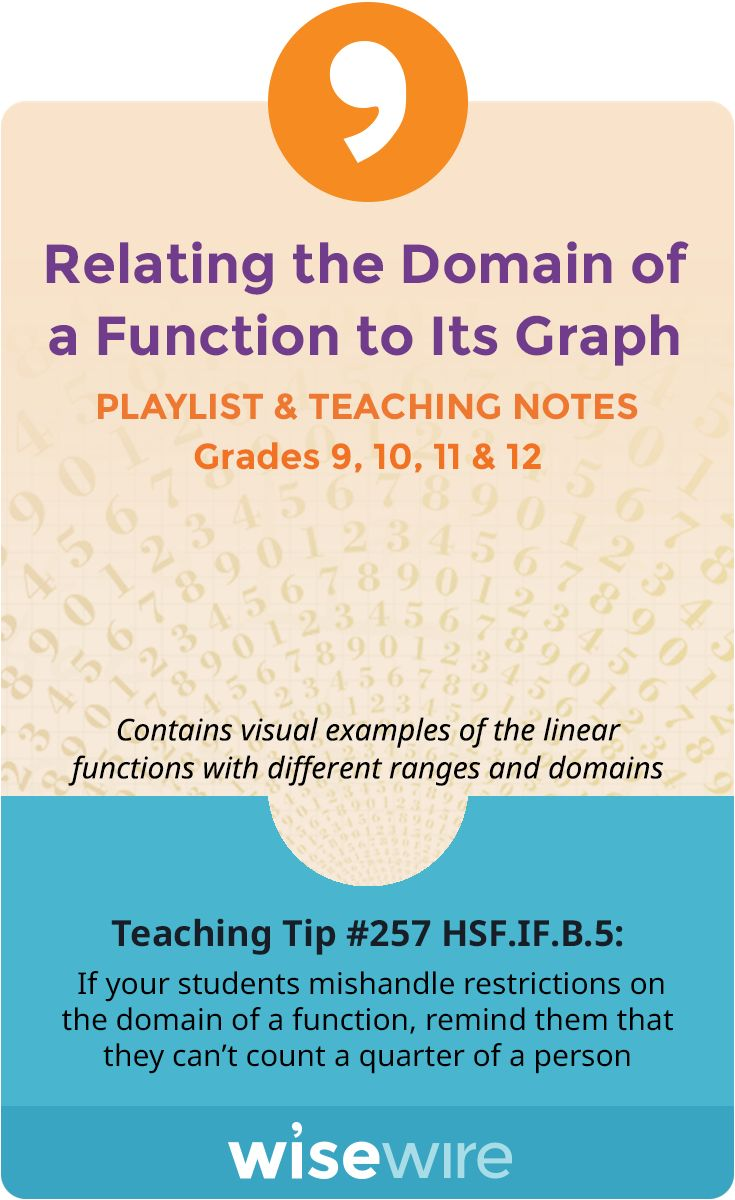 Domain & Range How To Find Range Best 20+ Graph Of A Function Ideas On  Pinterest Rate Equation, Algebra And Linear