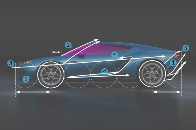 Design Review: Lamborghini Asterion LPI 910-4 - Car Design News