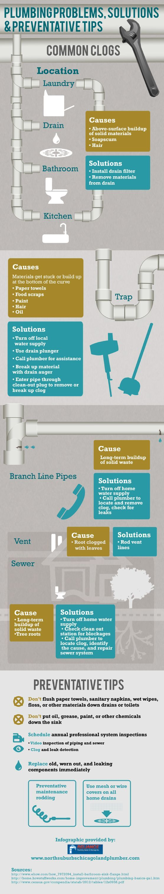 Plumbing Problems, Solutions, and Preventative Tips #HomeMaintenance