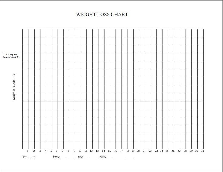 Revered image with printable weight loss graph