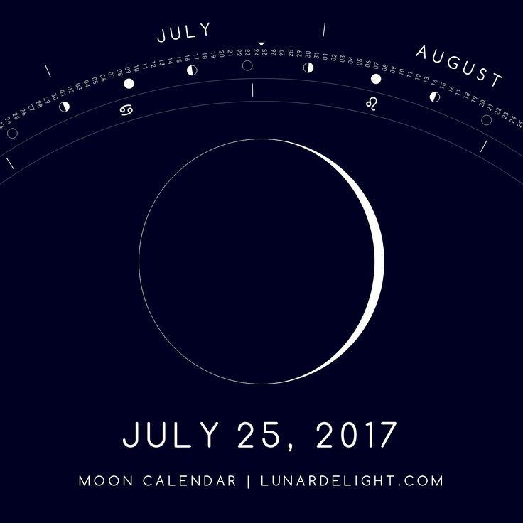 Tuesday, July 25 @ 01:40 GMT Waxing Crescent - Illumination: 4% Next Full Moon: Monday, August 7 @ 18:12 GMT Next New Moon: Monday, August 21 @ 18:31 GMT