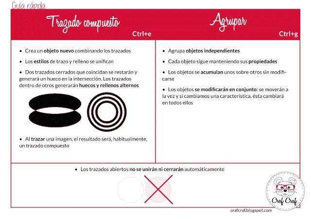 Craf Craf: Trazado compuesto vs. Agrupar