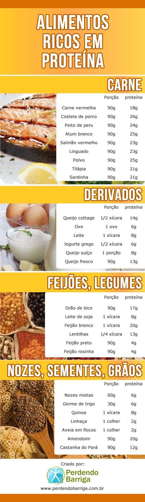 Alimentos ricos em proteína - Infográfico