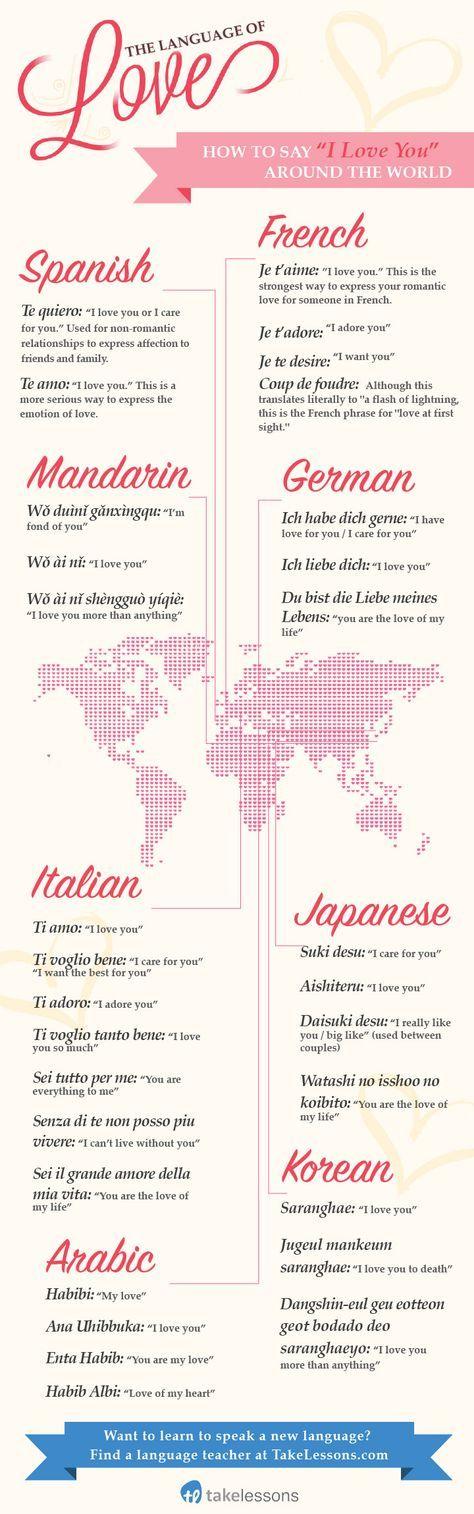 How Say Best Spanish
