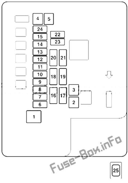 under-hood fuse box diagram: chrysler sebring (coupe) (2001, 2002, 2003,  2004, 2005, 2006)