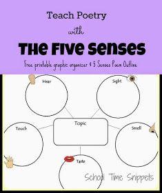 Descriptive essay 5 senses